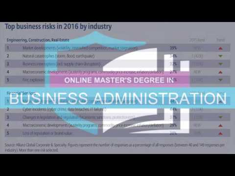 Business Administration Online 2016