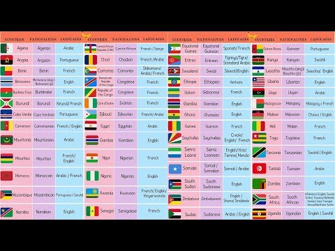 List of African Countries with African Languages, African Fl