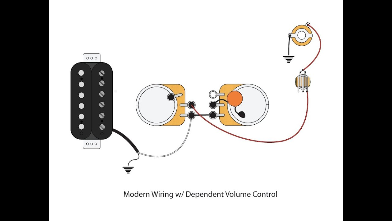 dependent and independent volume controls explained youtube rh youtube com Guitar Output Jack Wiring electric guitar volume control wiring