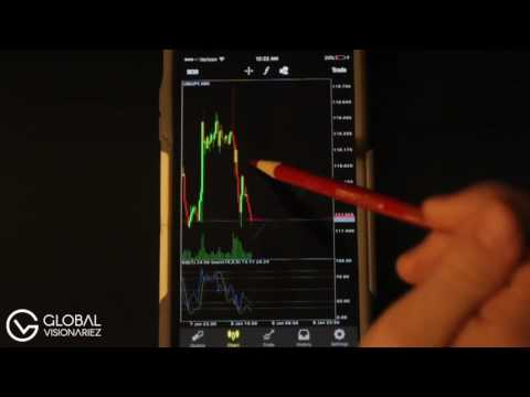 How to use MetaTrader4 on an iPhone**