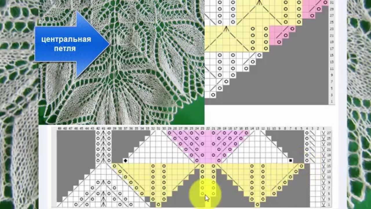 схема и описание оренбургский платок