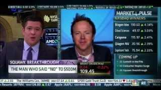 CNBC Squawk on the Street - Ryan Smith Qualtrics