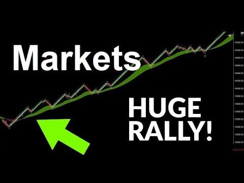 Emini Futures Trading! [ FOREX / SPY ] 💰 💲