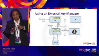 WSO2Con USA 2015 : Extending and Customizing WSO2 API Manager