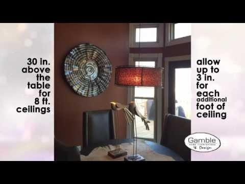 "Design Tip: ""Chandelier Sizing, Buying, and Hanging"""