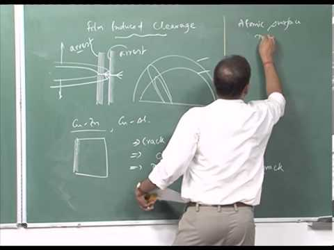 Mod-01 Lec-33 Stress corrosion cracking: mechanisms(cleavage controlled), factors affecting SCC,