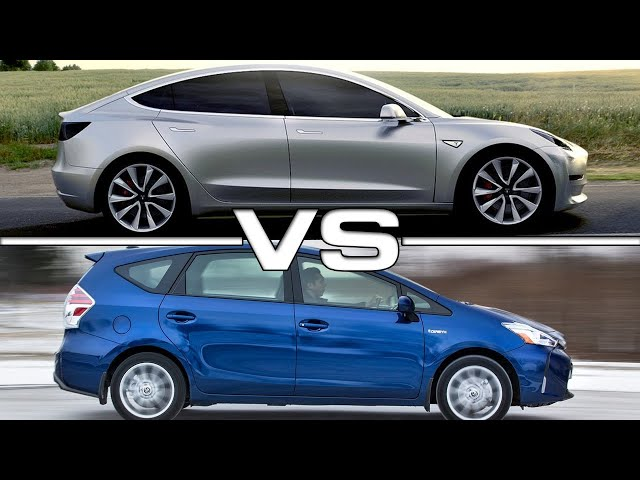 TESLA VS T0YOTA PRIUS - Beyond the Magic ep021