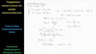Математика Найдите область определения выражения 1/(-2+3х-х^2)^0.5
