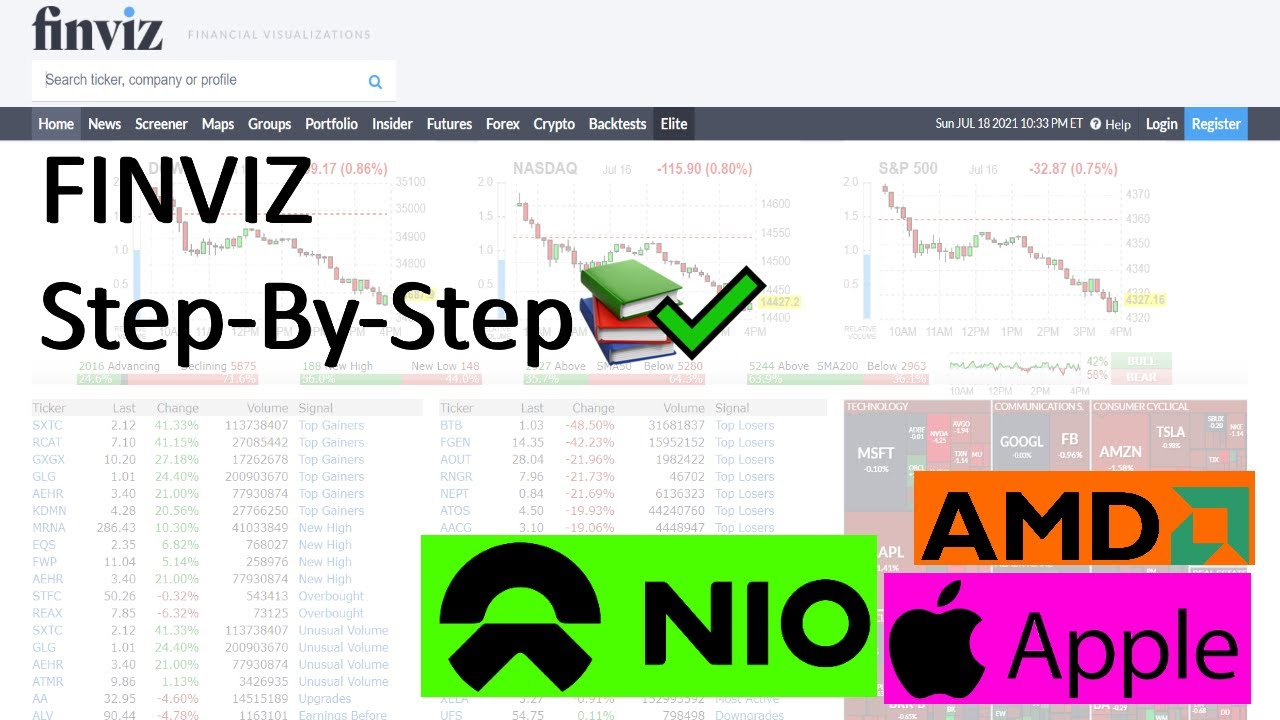 HOW TO FIND THE NEXT BREAKOUT USING FINVIZ (Step-By-Step Guide)