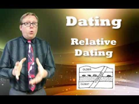 geology relative dating laws