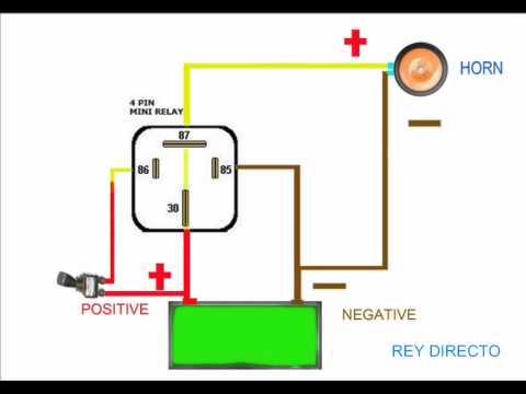hqdefault?sqp= oaymwEWCKgBEF5IWvKriqkDCQgBFQAAiEIYAQ==&rs=AOn4CLAzk5VYmX3acQ7_IAF02NKYumX34w how to attach install dual horn relay cutout to bike car youtube bike horn cutout wiring diagram at mifinder.co