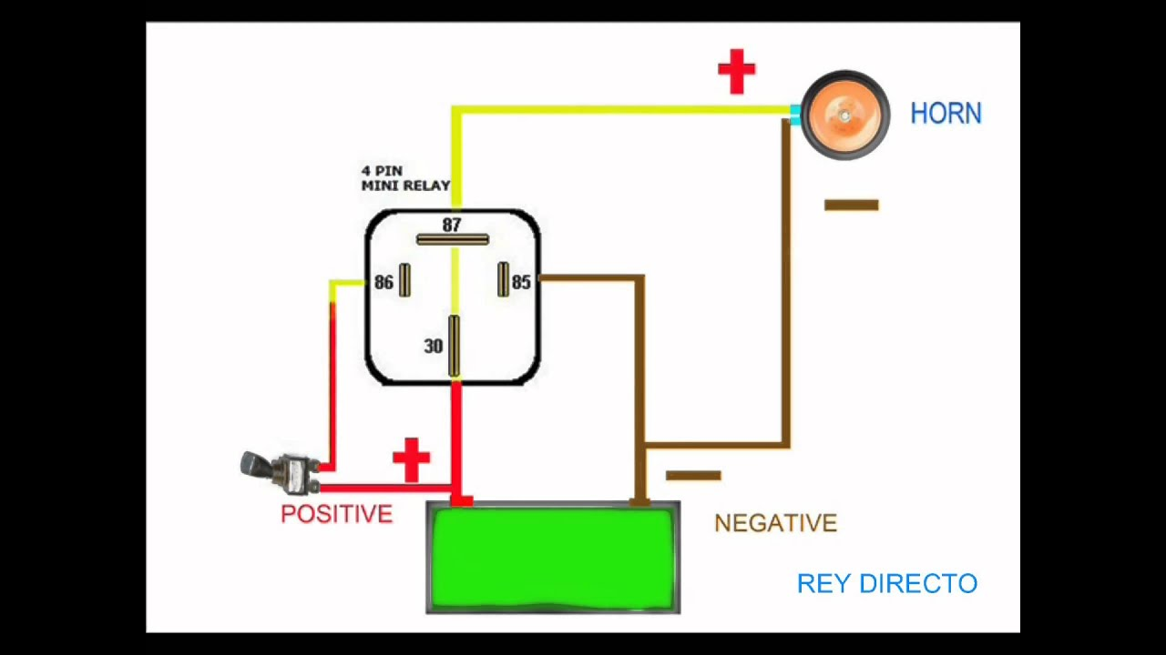 Horn Wiring Diagram: HORN RELAY ANIMATION - YouTube,Design