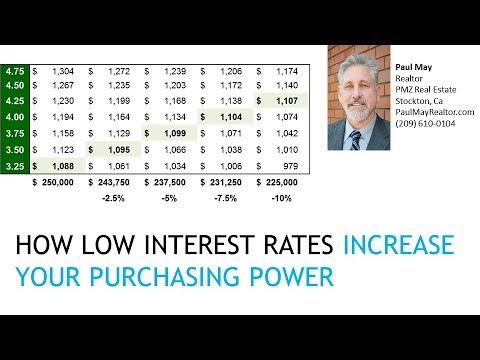 how-low-interest-rates-increase-your-purchasing-power.-buying-a-home-stockton-ca