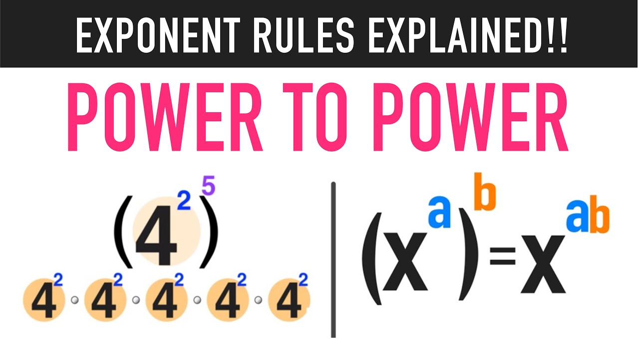 Exponent Rules The Power To Power Rule Youtube