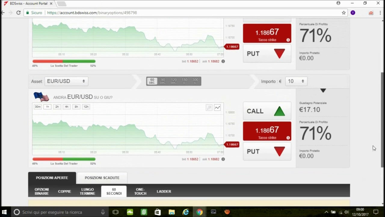 Eventualmente binary options