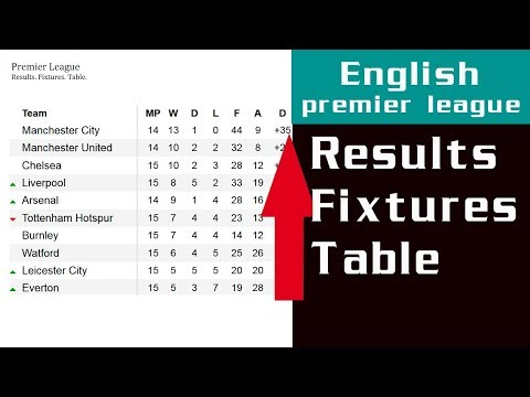 Epl. results. fixtures. table. barclays premier league. football. match day 18