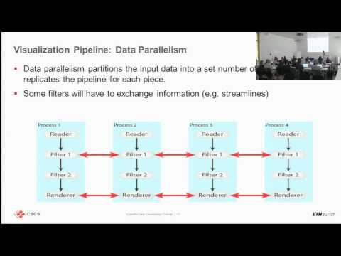 Scientific Data Visualization Tutorial - Part 1/3