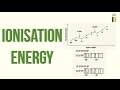 A-Level Chemistry Revision - Part 3.2 - Ionisation Energies