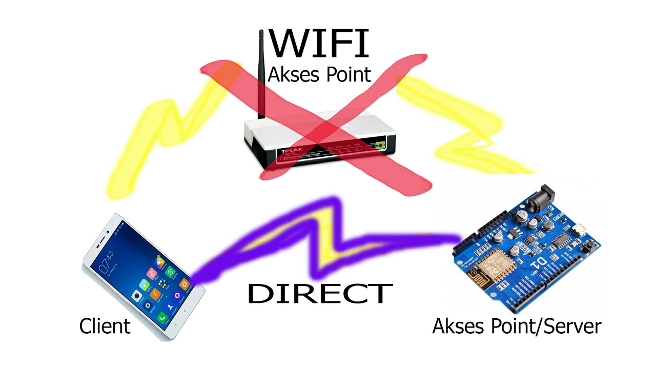 Wemos D1 Access Point Server And Android | Direct Connect | ESP8266