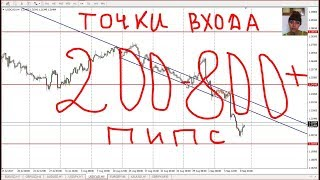 Форекс Торговля, Как Искать Точки Входа, Прогноз на Неделю 11 - 15 Сентябрь, Анализ Сделок