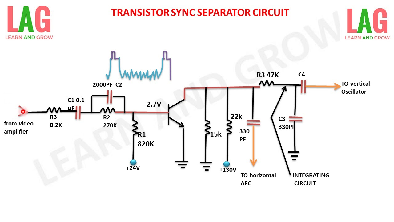 Transistor Sync Separator Circuit ह न द Learn And Grow