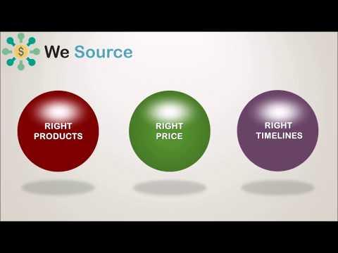 SAGA Global Consultants: Procurement Division