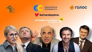 Донбас, Крим, Росія. З чим партії йдуть на вибори?