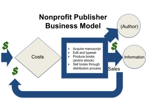 NonProfit Publishing Business Model: Business Models in Publishing Part 2