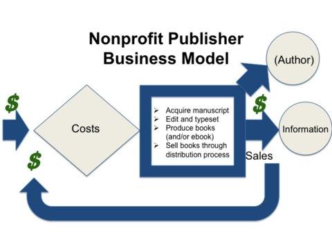 NonProfit Publishing Business Model: Business Models in Publishing ...