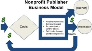 NonProfit Publishing Business Model: Business Models in Publishing Part 2