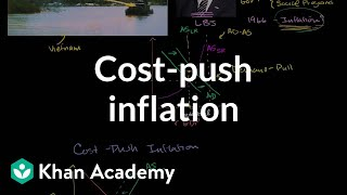 Cost-push inflation | Aggregate demand and aggregate supply | Macroeconomics | Khan Academy