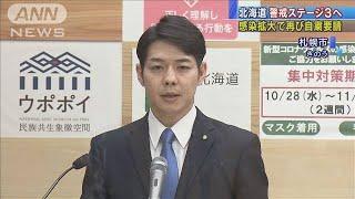 北海道 きょうにも警戒ステージ3に引き上げへ(2020年11月7日) - YouTube