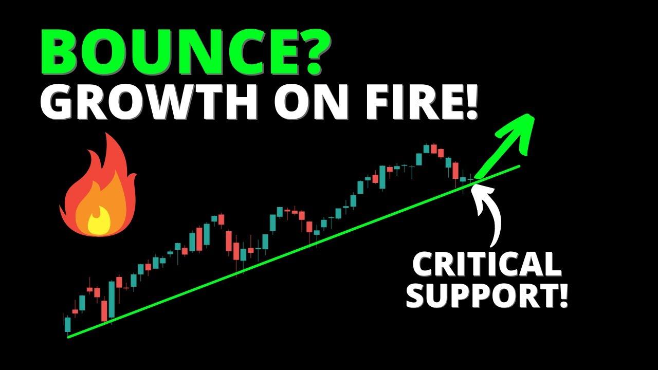 BOUNCE? Growth on FIRE! (SPY, QQQ, DIA, IWM, ARKK, BTC)