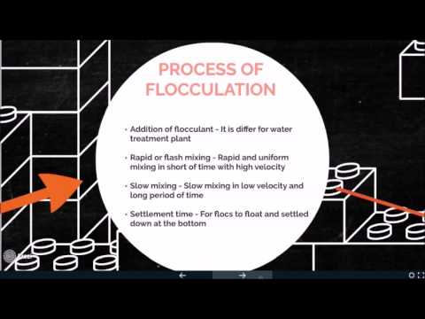 COAGULATION, FLOCCULATION AND FILTRATION