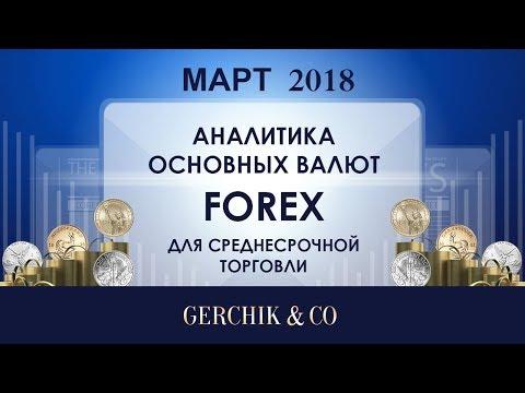 Чего ожидать от валют на рынке Форекс в марте? Аналитика ФОРЕКС для среднесрочной торговли. А.Токарь