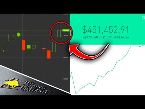 Stock Trading LIVE – Day Trading Live, Stock Market News, Option Trading, Investing & Market Today