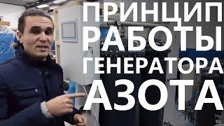 видео Принцип работы газового генератора