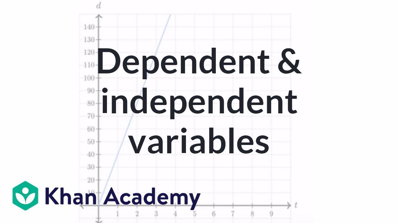 Dependent & independent variables: equation | Algebra (video