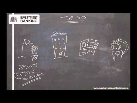 50 Investment Banking Interview Questions