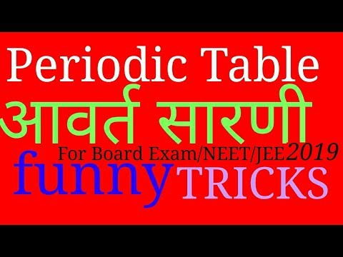 Periodic Table Song Very Slow Free Mp3 Download