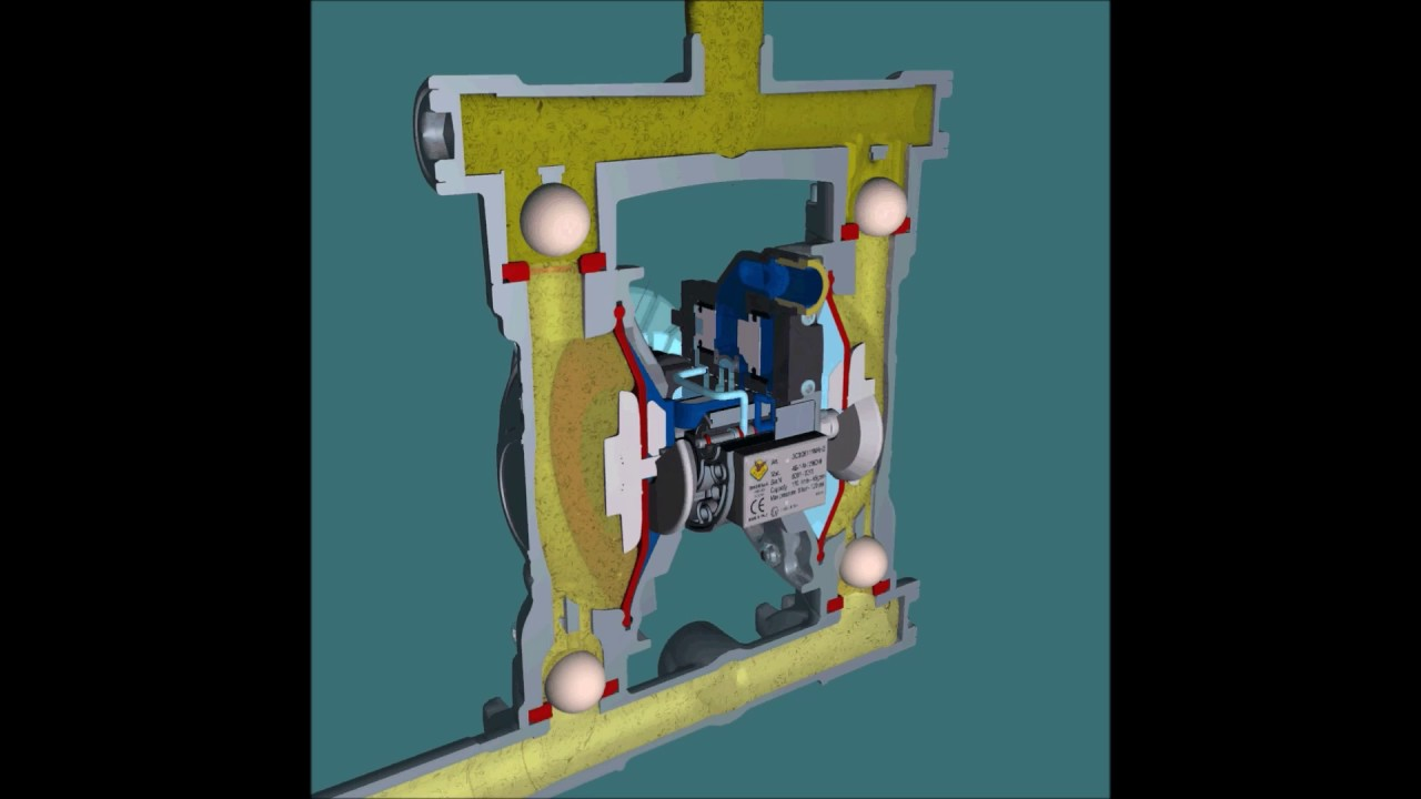 How a diaphragm pump works come lavora una pompa a membrana youtube how a diaphragm pump works come lavora una pompa a membrana ccuart Choice Image
