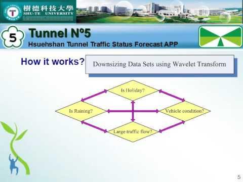 2015 Demo video of Hsuehshan Tunnel Traffic Status Forecast APP