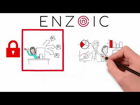 Enzoic - Detect Compromised Passwords