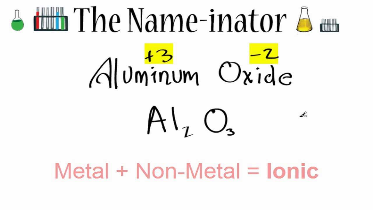 Writing The Formula For Aluminum Oxide Youtube