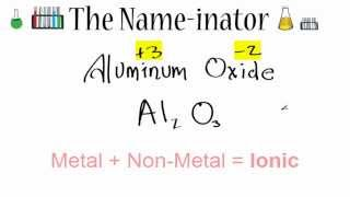 Writing the Formula for Aluminum Oxide(A video explanation of how to write the chemical formula for Aluminum oxide. Aluminum oxide is an ionic compound and therefore we need to take into account ..., 2014-01-22T20:56:40.000Z)