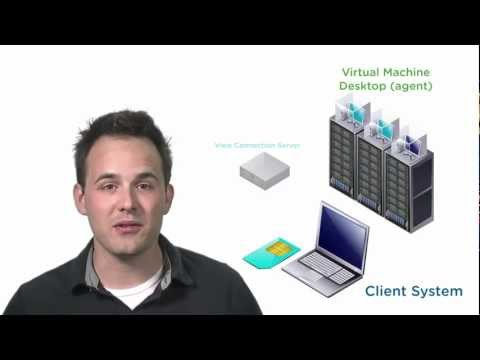 Troubleshooting Smart Cards in VMware View