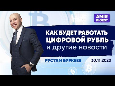 Аналитика рынка криптовалют   Новости 30.11.2020