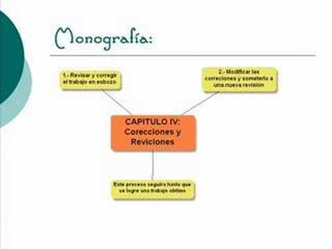 concepto de monografias: