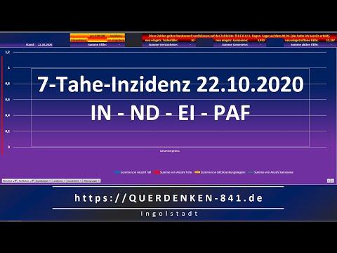 7-Tage-Inzidenz IN, ND, EI, PAF 2020-10-22