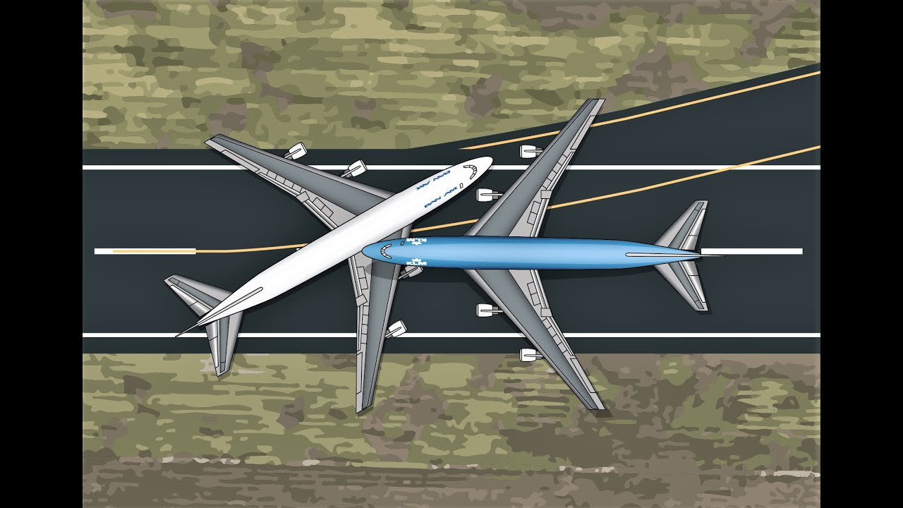 "KLM vs PAN AM – Boeing B747 (PH-BUF N736PA) flights KL4805 – PAA1736 – The ""Tenerife accident""."